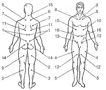 大腸炎とリフレクソロジーゾーン