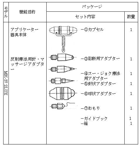 リフレクソロジーのチタン製バイオコレクター MK-37.2LUXパーツ